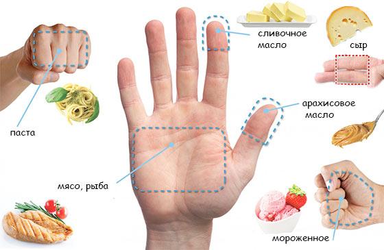 Описание образа жизни и питания питта доша
