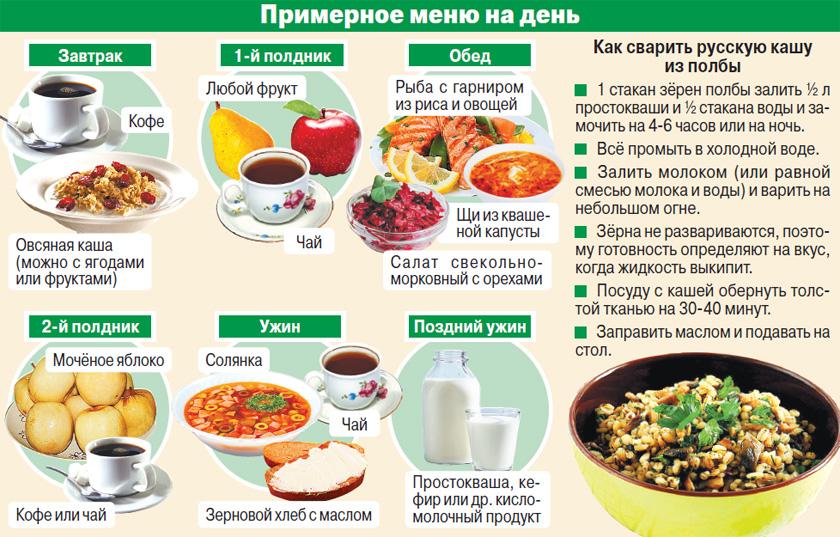 Меню правильного питания на каждый день с рецептами