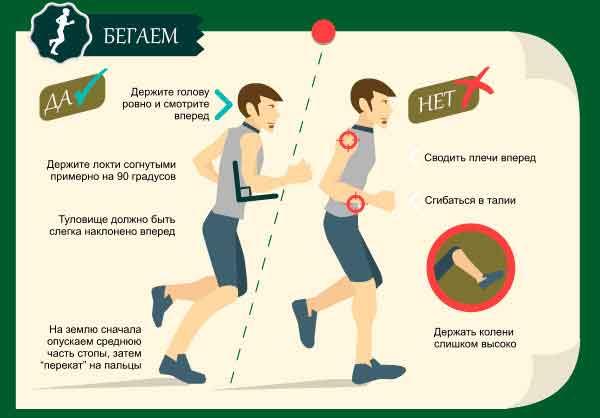Техника естественного бега с носка — 5 рекомендаций и упражнений для повышения эффективности