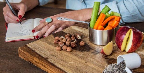 Таблица с указанием калорийности и гликемического индекса продуктов питания
