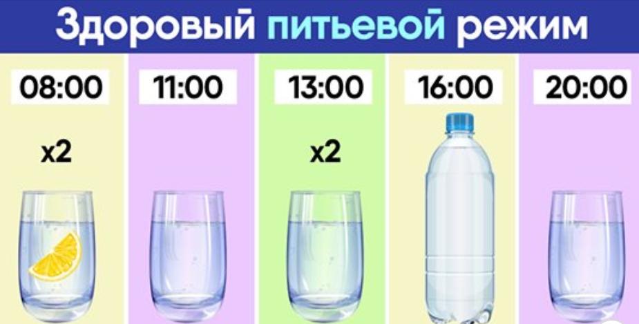 Экспресс-диета Малышевой - правила, меню на неделю и на три дня