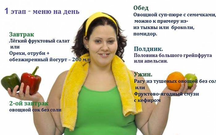 Методика похудения доктора Ковалькова поэтапно с меню