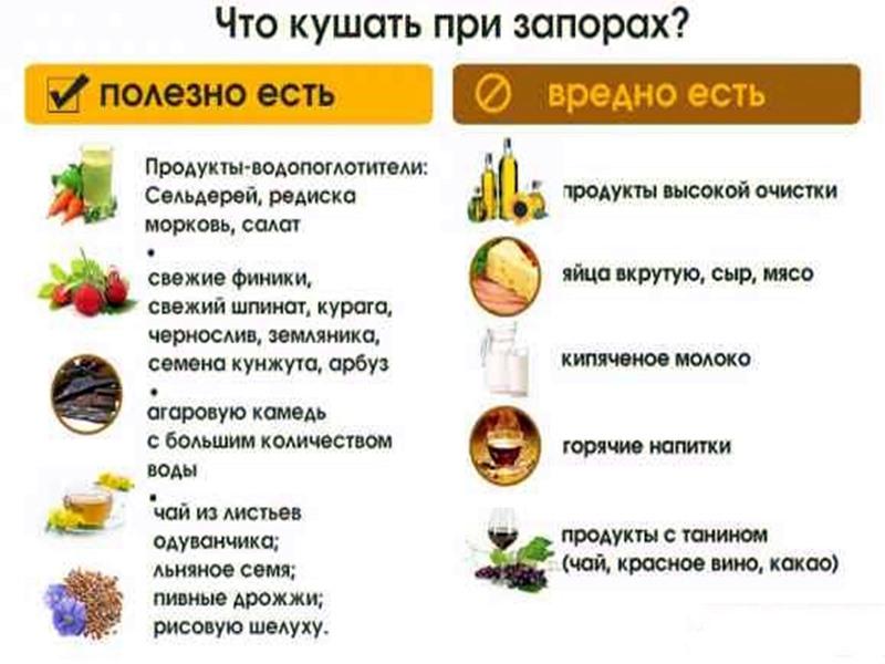 Диета при дисбактериозе - принципы, разрешенные продукты, народные рецепты