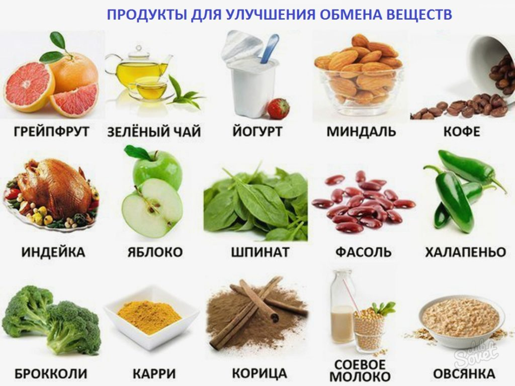 Основы правильного питания при беге