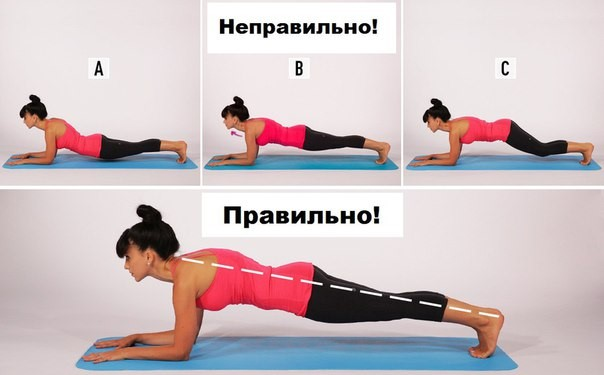 Высокая эффективность упражнения планка при минимальных затратах по времени