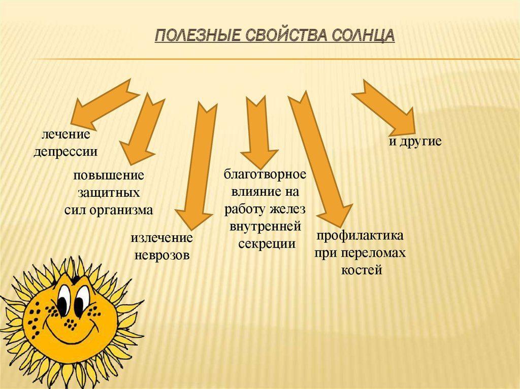 Закаливание солнцем
