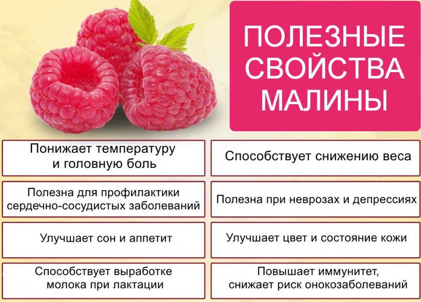 Варенье из замороженной малины