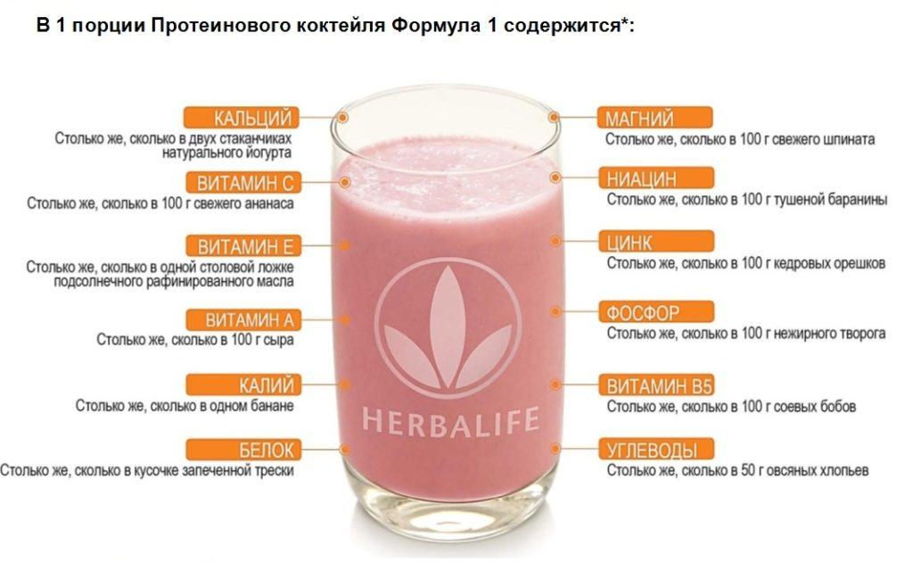 Стоит ли покупать Гербалайф коктейль для похудения: польза, инструкция, отзывы